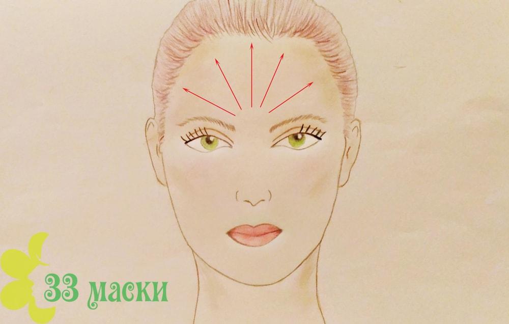 как правильно делать массаж лица и шеи