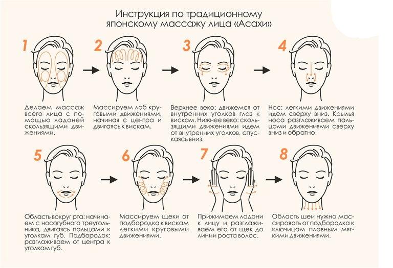 массаж асахи - утром или вечером